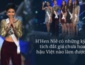 http://xahoi.com.vn/hhen-nie-su-hoang-da-va-3-thu-nam-ngoai-tuong-tuong-cua-nguoi-viet-319252.html