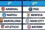 18h00 hôm nay bốc thăm vòng 1/8 Champions League