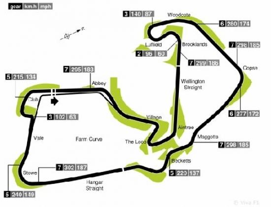 Đường đua British GP