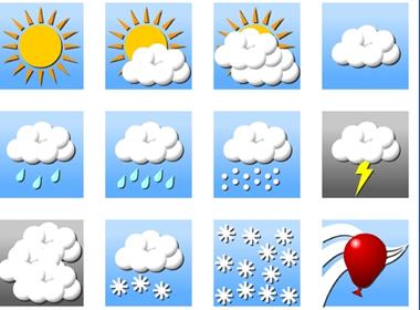 Dự báo thời tiết