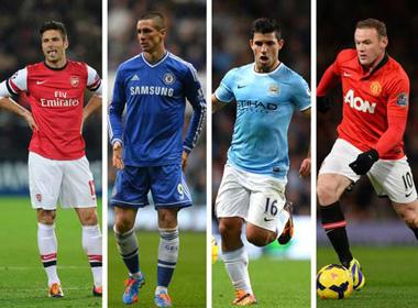 Premier League vẫn là giải đấu tốt nhất thế giới?