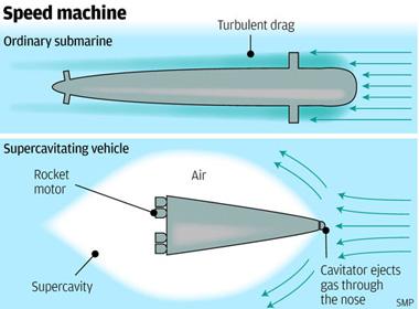Trung Quốc sắp đóng được tàu ngầm siêu thanh?