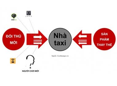 Hãng taxi và nhà mạng có chung một thách thức?