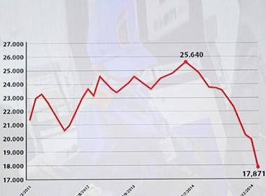 Giảm kỷ lục 2.050 đồng/lít, giá xăng còn có thể xuống nữa?