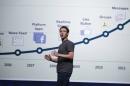 Facebook đang lụi tàn?