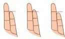 Chỉ nhìn ngón tay út thấy ngay vận mệnh hôn nhân, sự nghiệp - đọc mà đúng quá