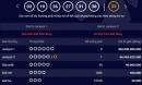 Giải Jackpot 2 trị giá 67 tỷ có người trúng, giải 300 tỷ vẫn vô chủ