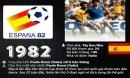 Nhìn lại 20 mùa World Cup khiến cả hành tinh không ngủ