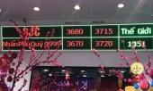 vang-nhay-loan-gia-mua-xong-lo-luon-ca-trieu-dan-van-hoan-hi-293185.html