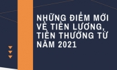 5-quy-dinh-moi-nhat-ve-luong-thuong-theo-luat-nguoi-lao-dong-can-nam-ro-de-tranh-thiet-thoi-361351.html