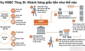 """Đường đi của """"đồng tiền đen"""" tại HSBC Thuỵ Sĩ"""
