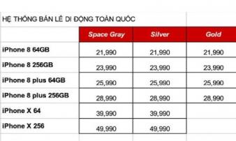 """iPhone X bị """"hét"""" giá trên trời tại Việt Nam, gần 50 triệu đồng"""
