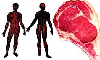 Dấu hiệu cảnh báo cơ thể đang gặp nguy hiểm vì ăn thịt