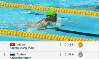 Asian Paragames 2018: Nguyễn Thành Trung giành HCV đầu tiên cho Việt Nam