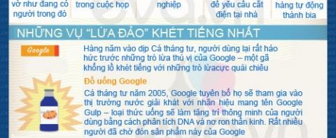 goi-y-cho-nhung-qua-lua-ngoan-muc-ca-thang-tu-noi-cong-so2