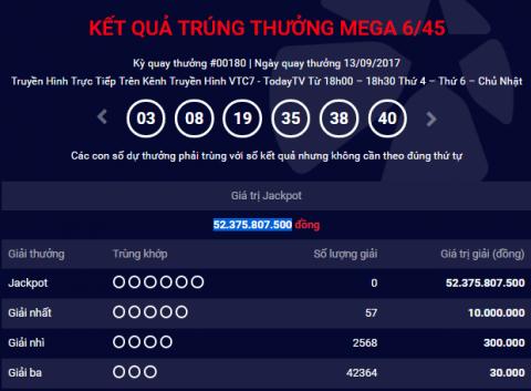 Tiêu dùng & Dư luận - Kết quả xổ số Vietlott ngày 13/9: Jackpot đã lên đến 52 tỷ đồng