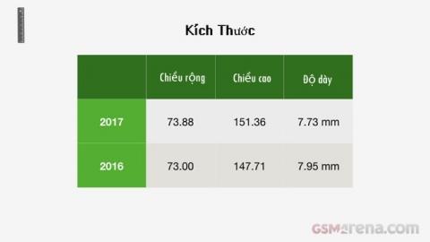 Nhìn lại những xu hướng HOT nhất của điện thoại năm 2017 - 1