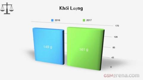 Nhìn lại những xu hướng HOT nhất của điện thoại năm 2017 - 3