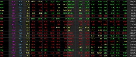 Thương vụ 1 USD lịch sử của Vingroup gây xôn xao thị trường - 1