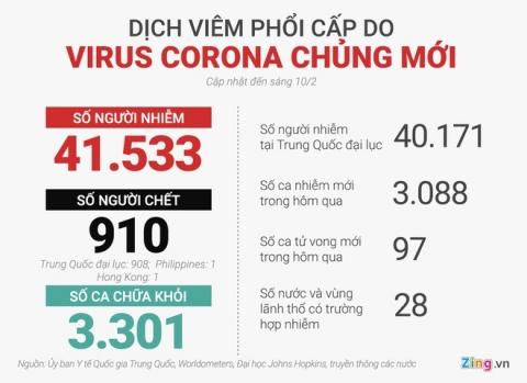 So ca nhiem virus corona tren du thuyen o Nhat tang vot len 136 hinh anh 2 coronavirus_1002.jpg