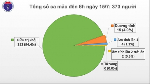 3 tháng không có ca Covid-19 trong cộng đồng, Việt Nam nỗ lực đưa công dân về nước - Ảnh 1.