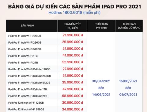 Vừa ra mắt, bom tấn iPad Pro 2021 gây sốt không tưởng, chốt giá ngon tại Việt Nam - Ảnh 1.