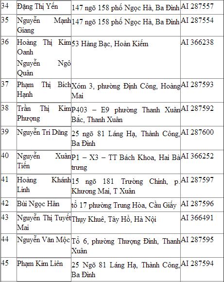 Rúng động vụ thu hồi 123 sổ đỏ ở quận Hoàng Mai