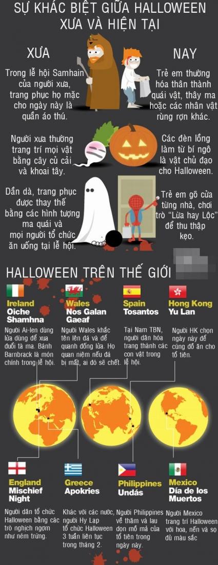 nhung-dieu-chua-biet-ve-halloween-3