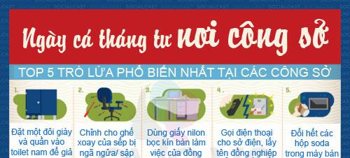 goi-y-cho-nhung-qua-lua-ngoan-muc-ca-thang-tu-noi-cong-so1