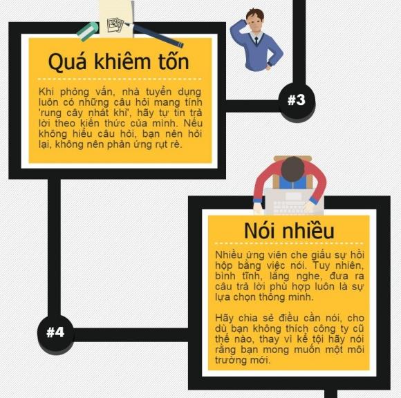 5 điều cần tránh khi phỏng vấn xin việc - 3