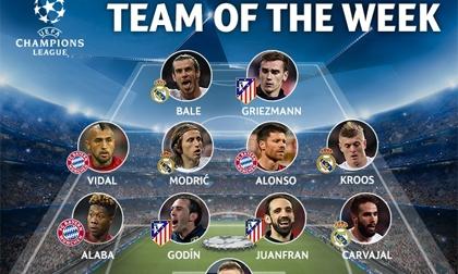 Ronaldo vắng mặt ở đội hình bán kết lượt về Champions League