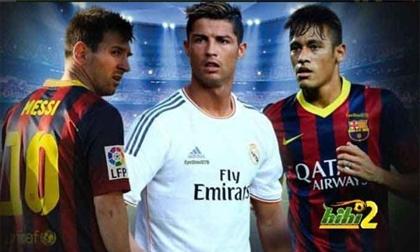 Ronaldo thua Messi, Neymar về giá trị cầu thủ
