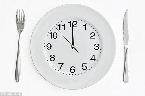 ăn sáng không đúng giờ