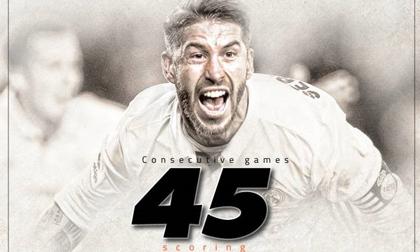 Real phá kỷ lục 73 năm của Barca vào ngày mất ngôi đầu