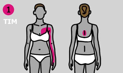 9 vị trí đau trên cơ thể cảnh báo bệnh nguy hiểm