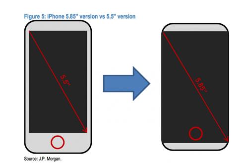 Tất tật những tin đồn về iPhone X – vũ khí bí ẩn mới của Apple - 4