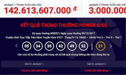 11 người hụt jackpot hơn 142 tỉ của Vietlott trong gang tấc