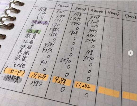 Đừng bỏ qua bí quyết này của người Nhật nếu muốn giàu hơn ít nhất 35% trong năm mới! - 3