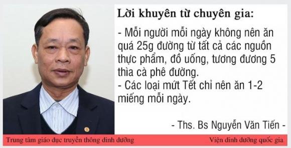du thich an mut tet toi may cung nhat dinh phai nam ro nhung dieu nay - 3