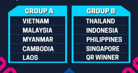 Bốc thăm AFF Cup: Việt Nam gặp cố nhân, hẹn Thái Lan chung kết trong mơ - 1