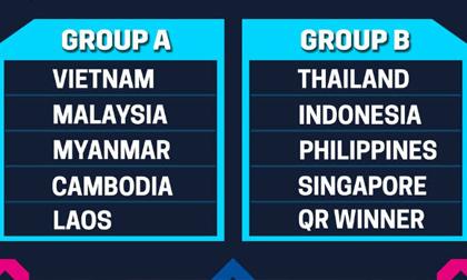 Bốc thăm AFF Cup: Việt Nam gặp cố nhân, hẹn Thái Lan chung kết trong mơ