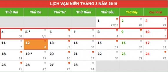 Thu tuong chot phuong an nghi 9 ngay dip Tet Nguyen dan Ky Hoi 2019 hinh anh 2