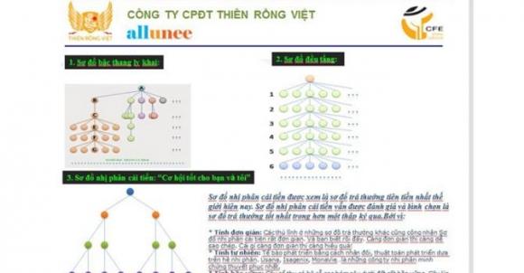 Đa cấp Thiên Rồng Việt đã lừa đảo 200 tỷ đồng như thế nào? - 2
