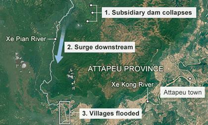 Công ty xây dựng công bố nguyên nhân, quá trình vỡ đập thủy điện Lào