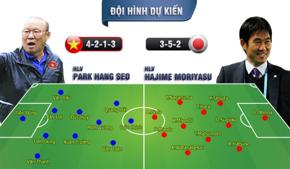U23 Việt Nam - U23 Nhật Bản: Đại chiến