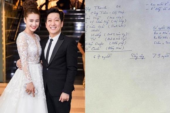 Phát hiện đặc biệt về đám cưới của Trường Giang, Nhã Phương - Ảnh 2.