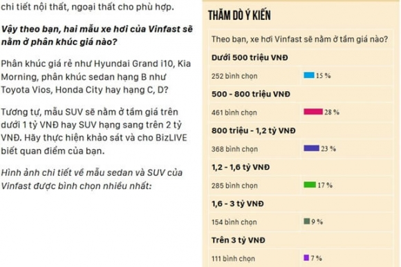gia xe vinfast co the tu 1,2  - 1,9 ty dong? hinh anh 3