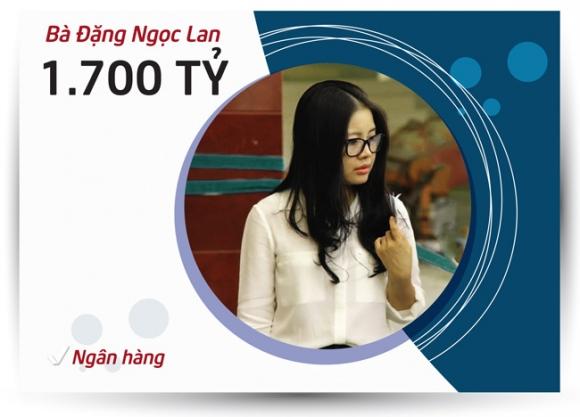 Top 5 nữ tỷ phú quyền lực nhất sàn chứng khoán Việt giàu cỡ nào? - 4