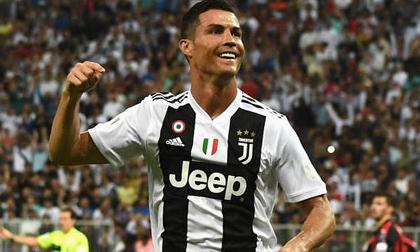 10 cầu thủ giàu nhất thế giới: Messi thua Ronaldo và Becks