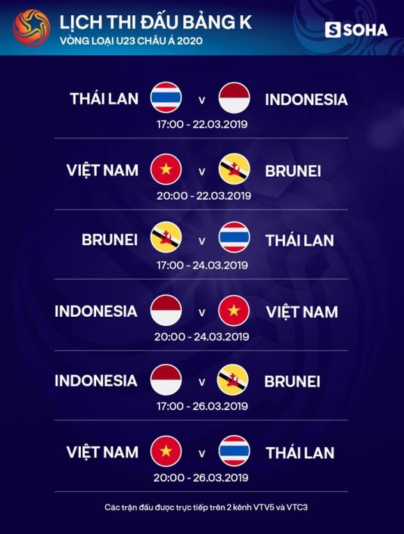 Giải mã đối thủ đáng sợ nhất của HLV Park Hang-seo và U23 Việt Nam - Ảnh 4.